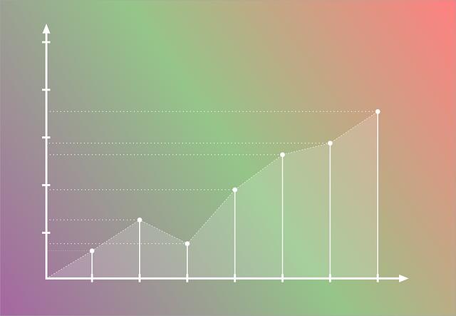 křivka grafu